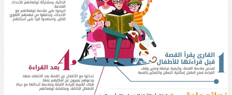 كيف أقرأ القصص لأطفالي؟